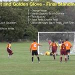 Golden Boot - final